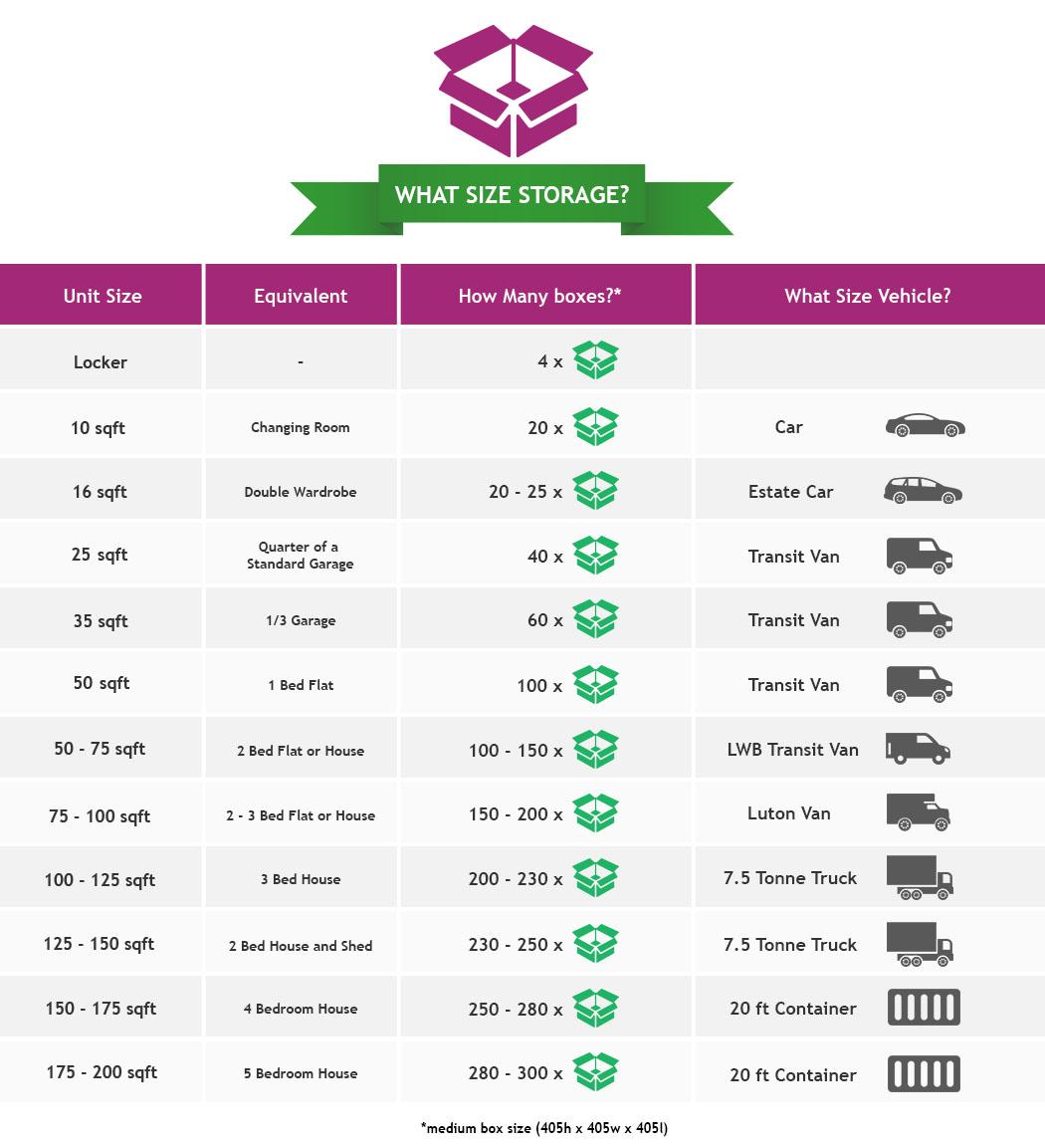 Storage Size Guide Smart Storage Ltd